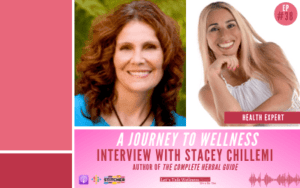A Journey To Wellness – Interview with Stacey Chillemi